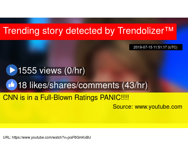 CNN is in a Full-Blown Ratings PANIC!!!!